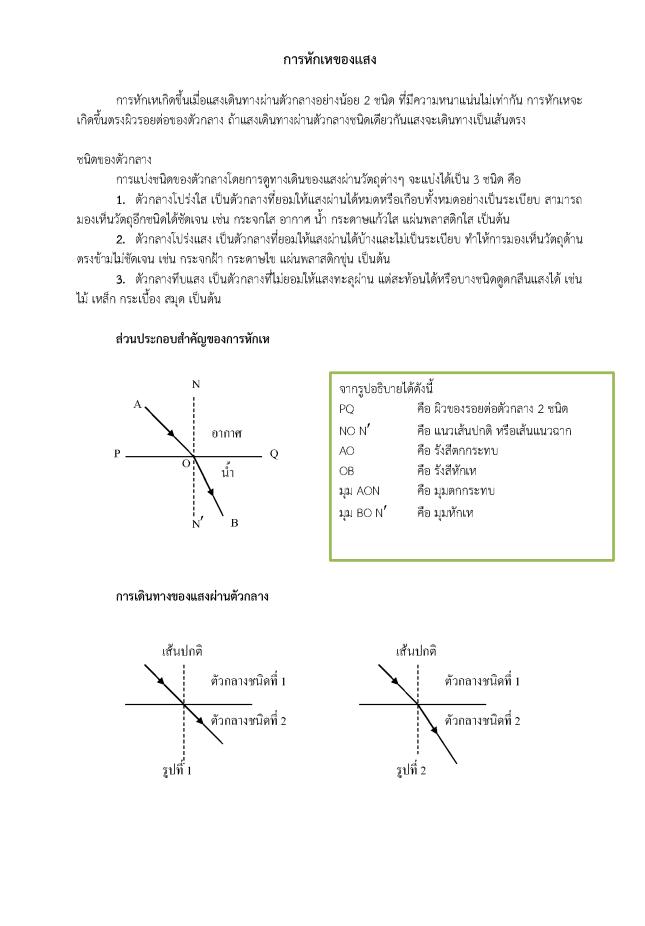 3.3 การหักเหของแสงและการใช้ประโยชน์_Page_1
