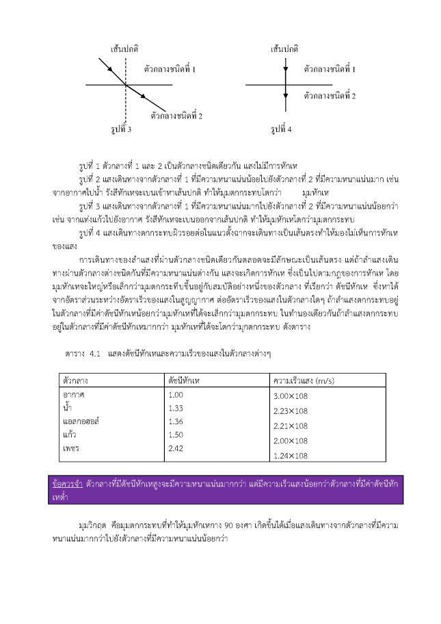3.3 การหักเหของแสงและการใช้ประโยชน์_Page_2