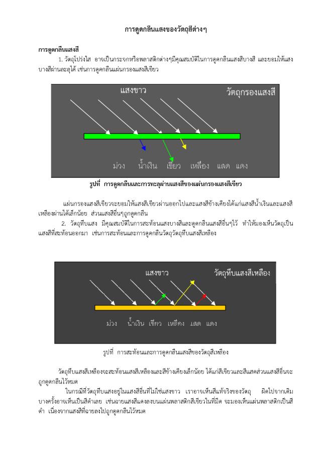 3.6 การดูดกลืนแสงของวัตถุสีต่างๆ_Page_1
